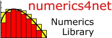 numerics4net